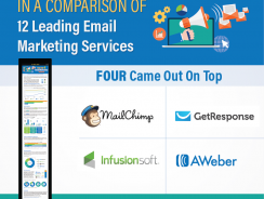The Top Email Marketing Service Is…